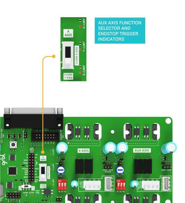 motionPro 6600 motion controller documentation – Class B Project
