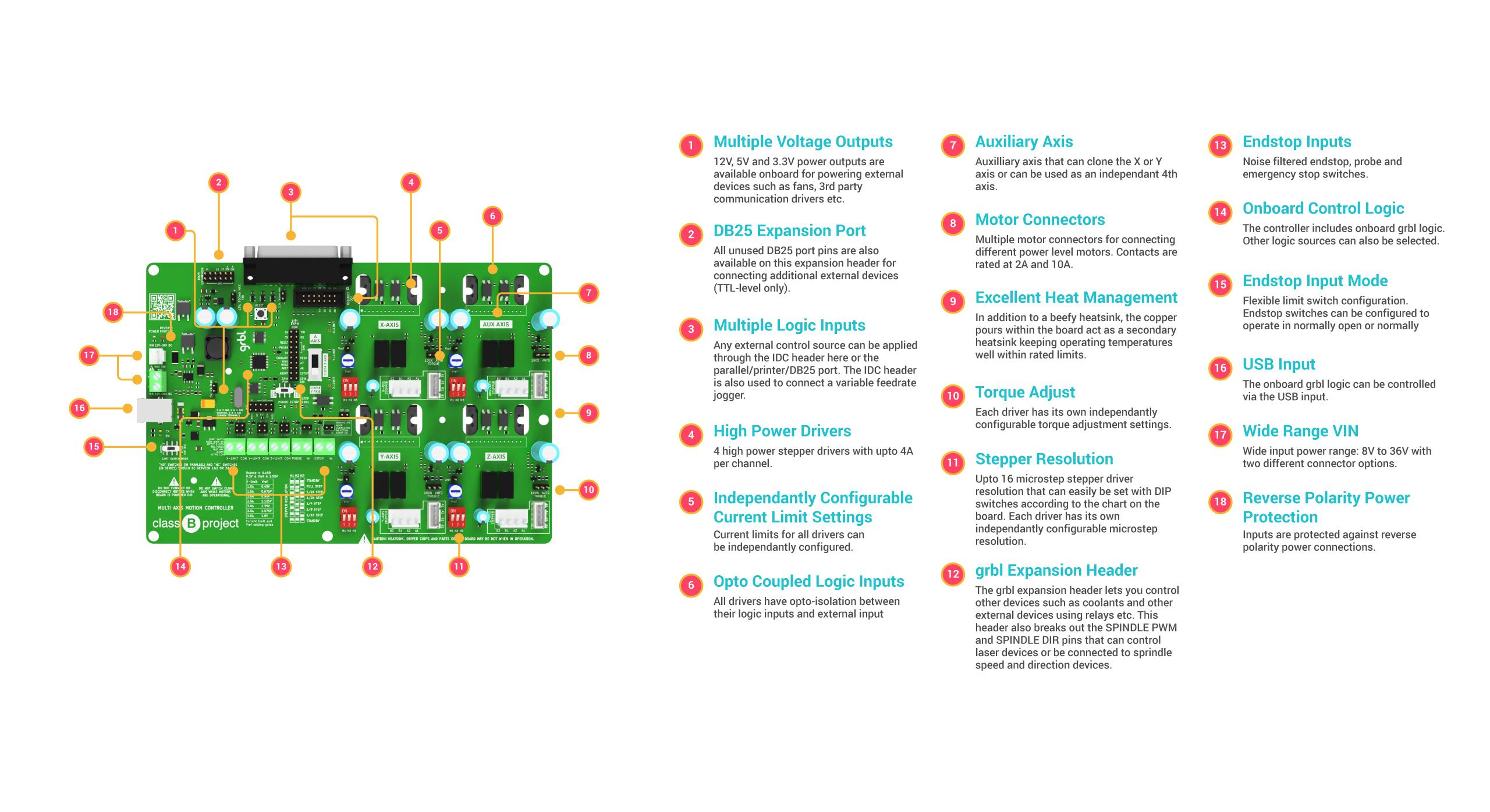 motionPro 6600 motion controller documentation – Class B Project